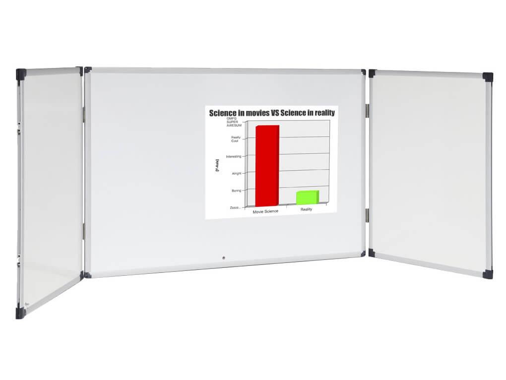 Magnetic Standard Frame White Board